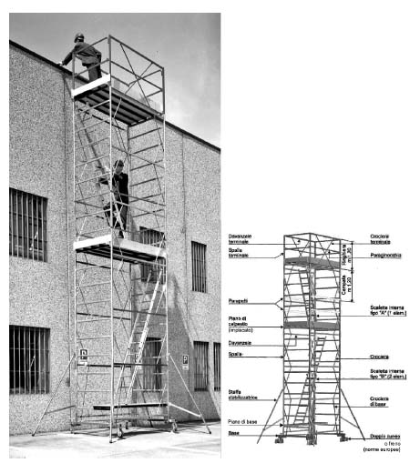 Ponte su ruote a torre Fonte: www.svelt.it