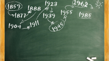 Edilizia scolastica: le norme Uni sugli arredi