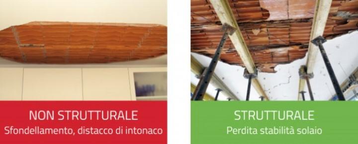 Sicurtecto_Protecto