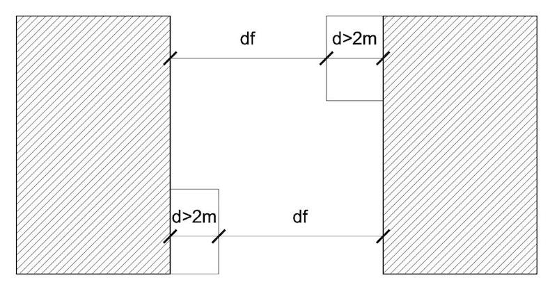 distanze_volumi_tecnici_Fig2016-177_3