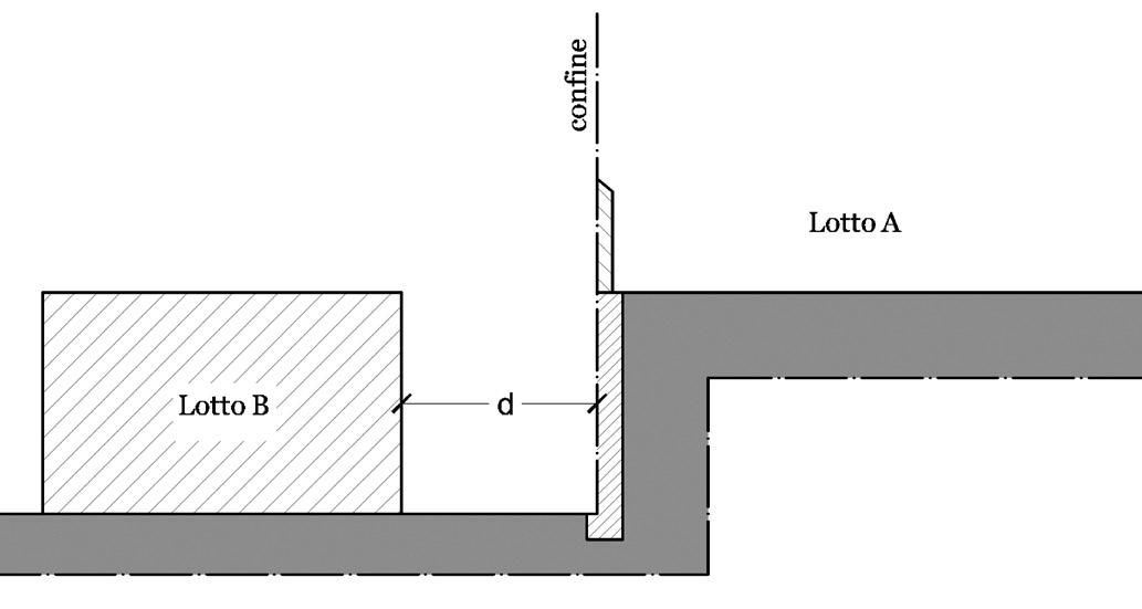 Muro di cinta sopraelevato tra fondi a dislivello