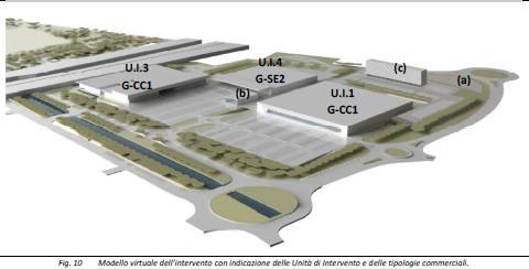 Figura 10 Modello virtuale