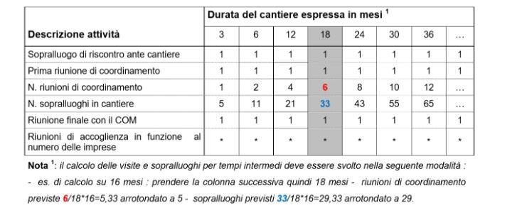 Namirial_Sicurezza_16_10