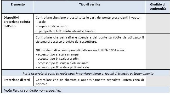 Sicurezza_cantieri_3